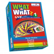 Creative's What is What I