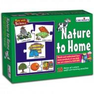Creative's Nature to Home